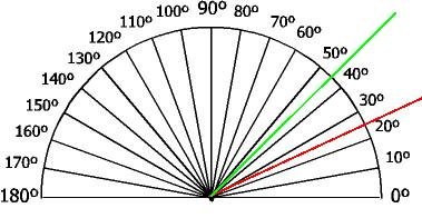 protractor angles marked