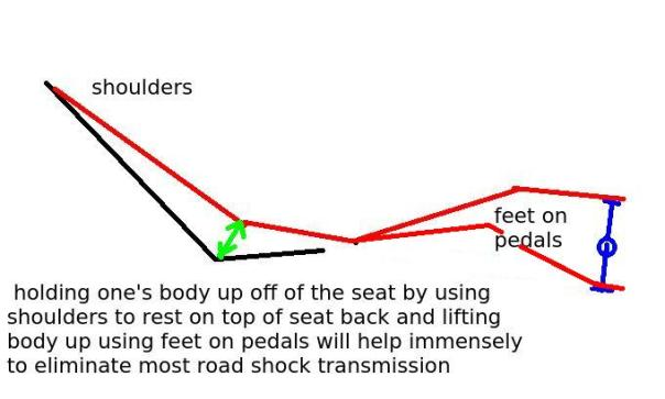 road shock