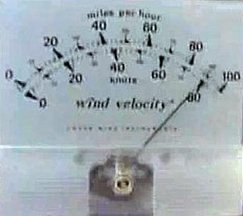 wind guage