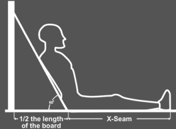 X seam measurement