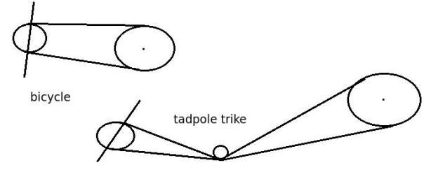 b tension adjustment angle