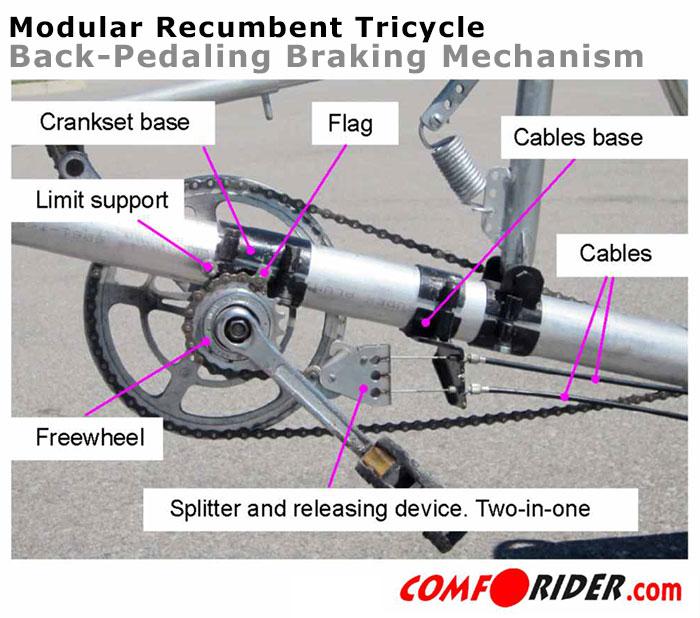 back pedeal brake detail 2