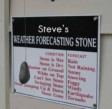 weather forecasting stone 2