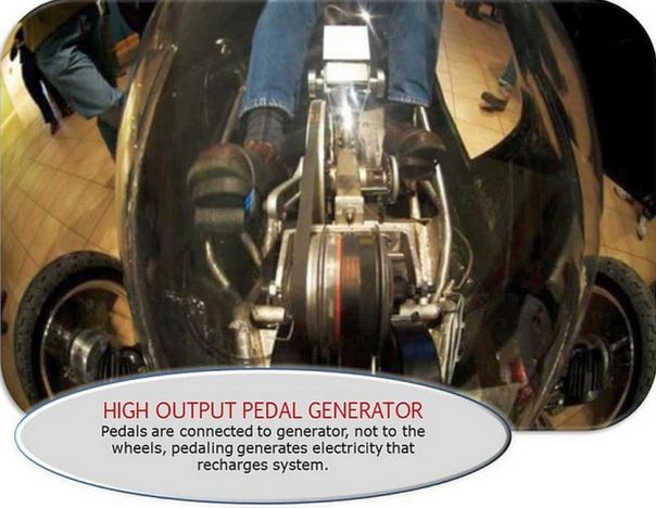 Raht Racer high output pedal generator