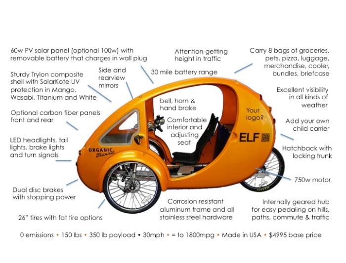 ELF e-trike description