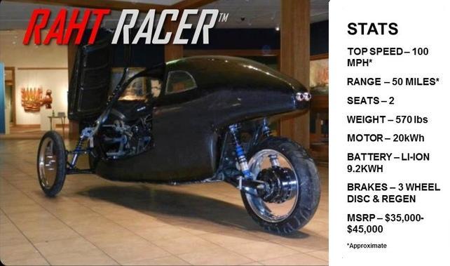 Raht Racer specs