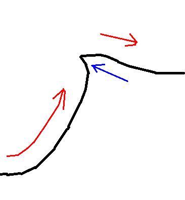 hill climb drawing