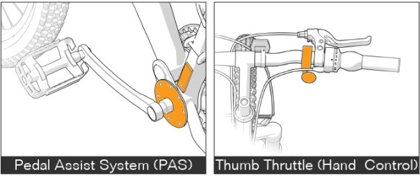 Wheezy pedal assist system