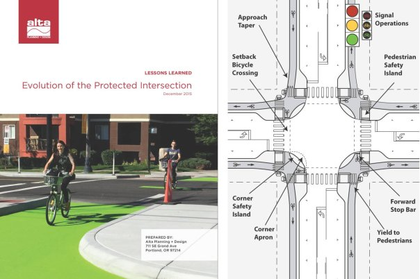 protected intersections