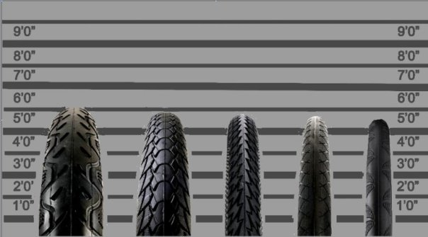 tires on lineup wall
