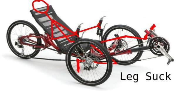 leg-suck-illustration