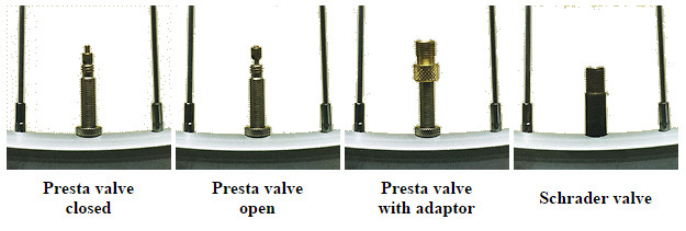 ALL THOSE IN FAVOR OF GETTING RID OF PRESTA VALVES…